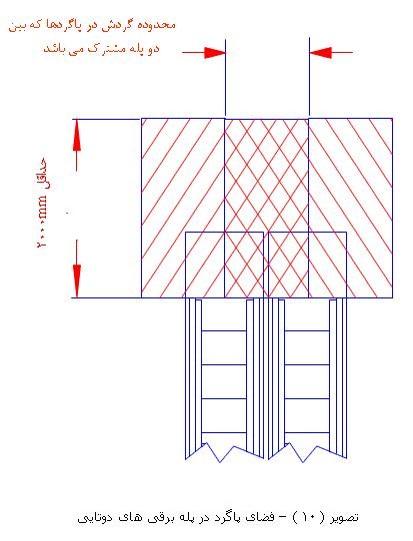 پله برقی و رمپ برقی
